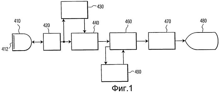 Количественная оценка и отображение утолщения стенки камеры сердца