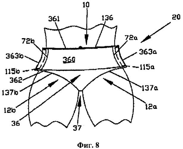 Подгузник с абдоминальными растягивающимися панелями