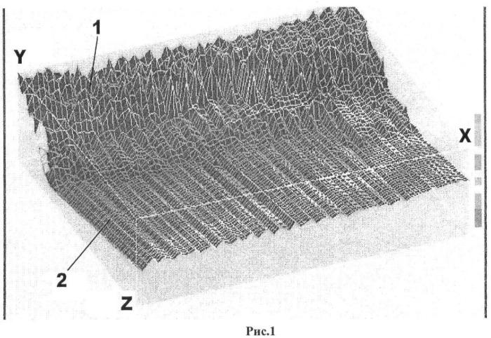 Способ формирования наноструктурированного биосовместимого покрытия на имплантатах