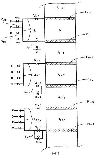 Способ и устройство разделения в псевдоподвижном слое с рядом редукционных клапанов