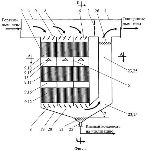 Шахтная мультиблочная установка для очистки и утилизации газообразных выбросов теплогенераторов