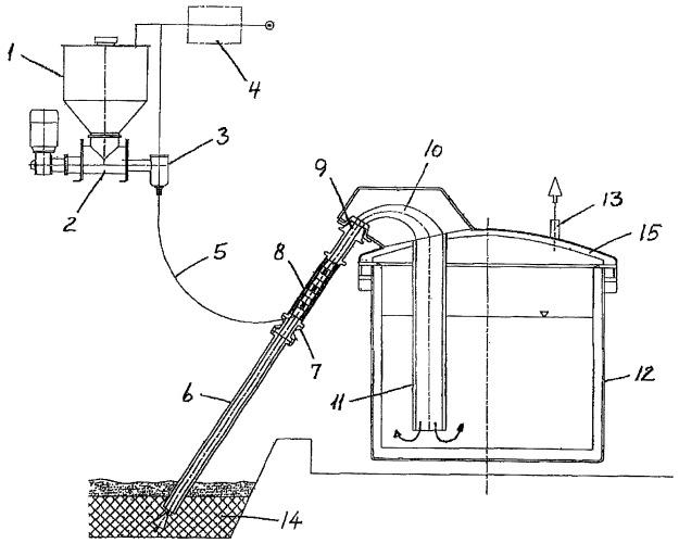 Способ и устройство для добавления порошка в жидкость