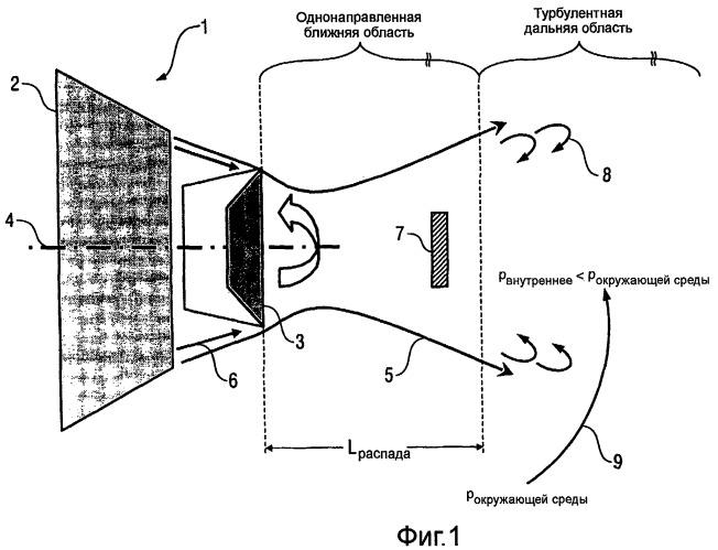 Кольцевая воздушная форсунка и соответствующий способ нанесения покрытия
