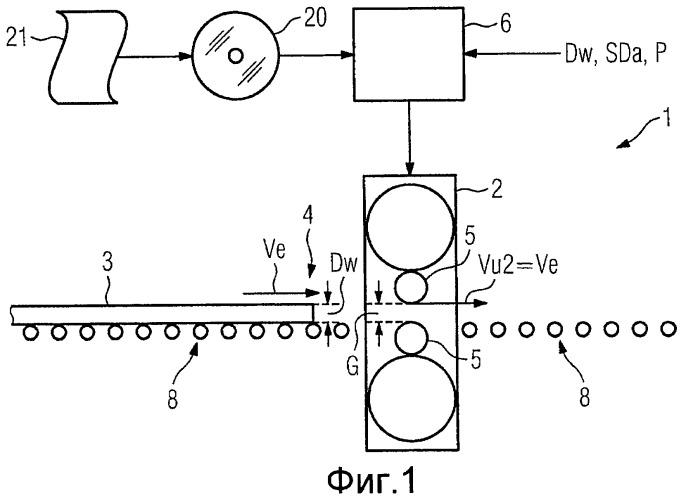 Способ работы для ввода прокатываемого материала в прокатную клеть прокатного стана, управляющее устройство, носитель данных и прокатный стан для прокатки прокатываемого материала в форме полосы