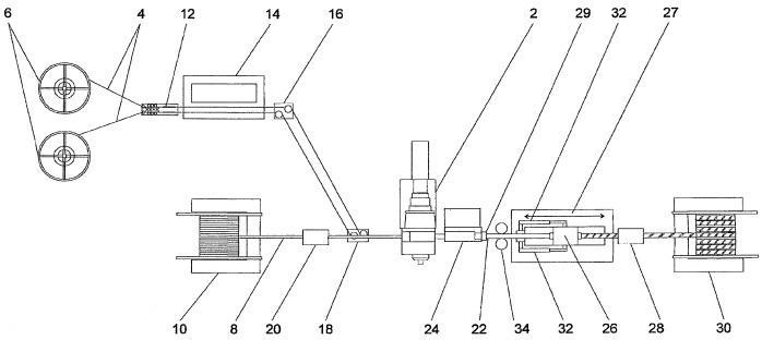 Установка и способ изготовления кабеля с сердечником, защищенным покрытием на алюминиевой основе