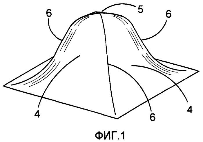 Листовой материал