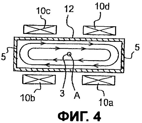 Способ и соответствующее электромагнитное устройство для приведения во вращение расплавленного металла в изложнице установки непрерывного литья слябов