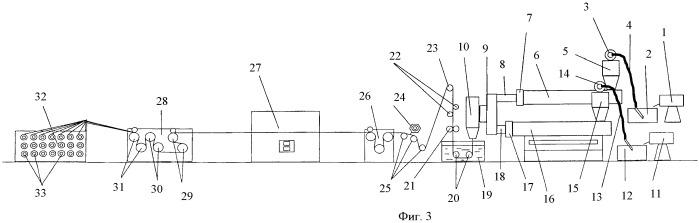 Экструзионная линия для получения плоской нити из синтетического сырья
