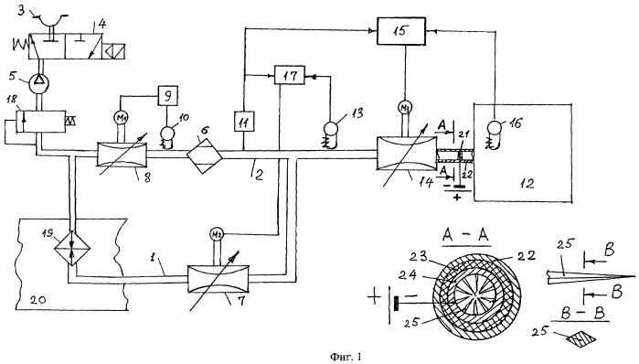 Система кондиционирования воздуха для летательного аппарата с ионизатором