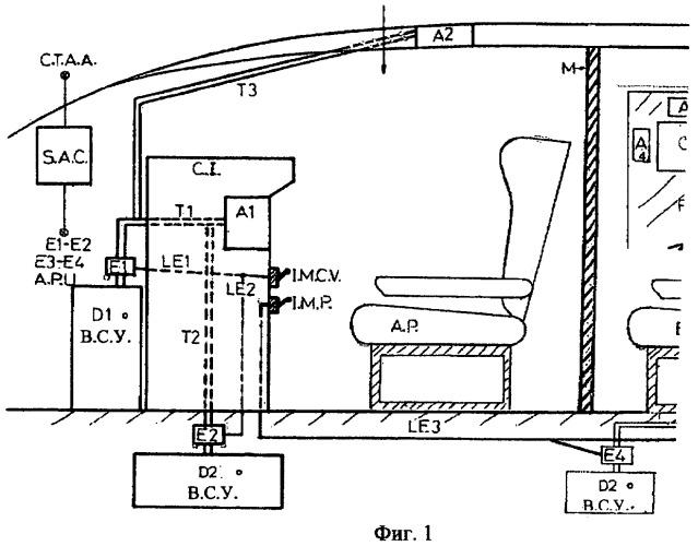 Система подушек безопасности для воздушных судов