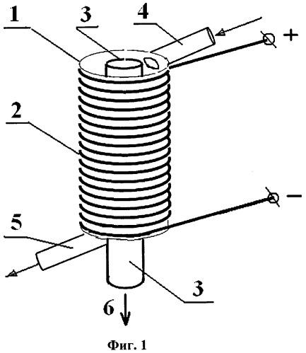 Устройство для предотвращения солеотложения в теплообменной аппаратуре