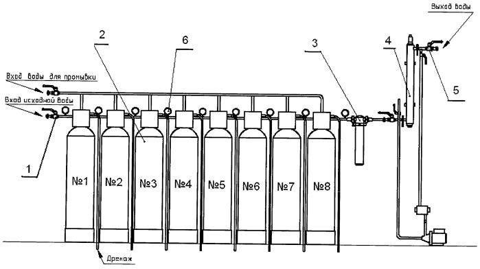 Способ приготовления питьевой или технологической воды и устройство для его осуществления
