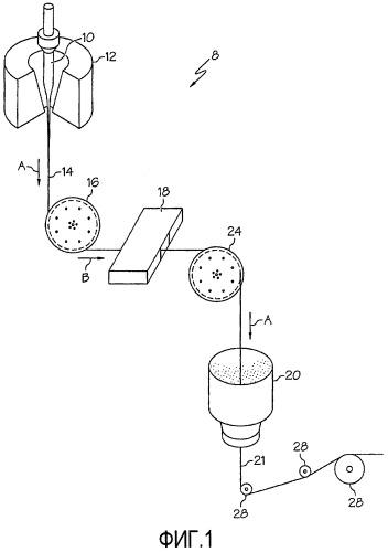 Способы получения оптических волокон