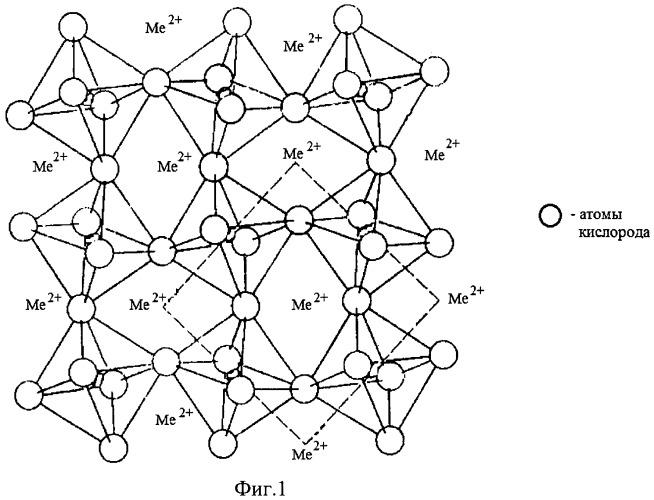 Способ получения порошков фаз кислородно-октаэдрического типа