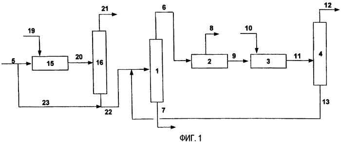 Способ превращения этилбензола и способ получения пара-ксилола