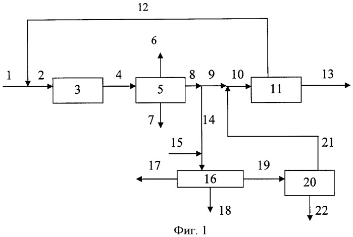 Способ комплексного использования изобутана в производстве изопрена и бутилкаучука
