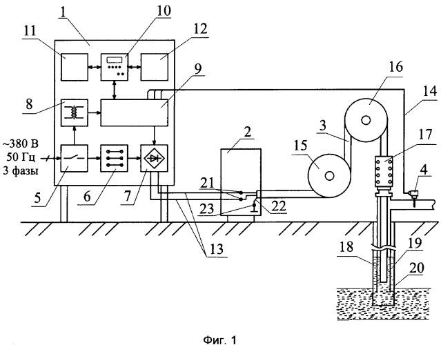 Способ стабилизации тепловых режимов работы нефтяных скважин и нефтепроводов