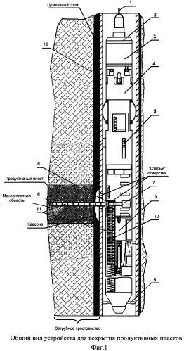 Способ вскрытия продуктивных пластов из скважин и устройство для его осуществления