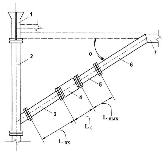 Устройство для контроля жидкости, циркулирующей через скважину