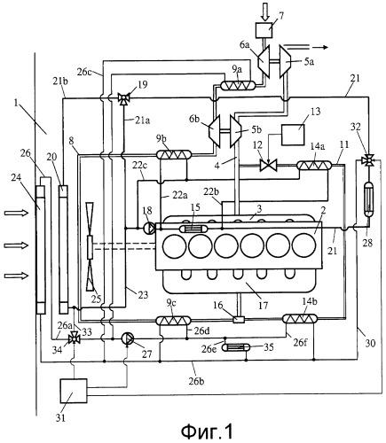 Система для двигателя внутреннего сгорания с наддувом