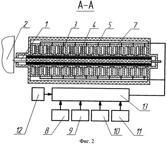 Электронный регулятор частоты вращения коленчатого вала дизельного двигателя
