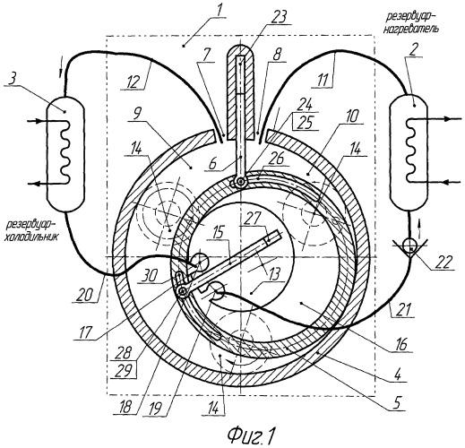 Двигатель внешнего сгорания потапова