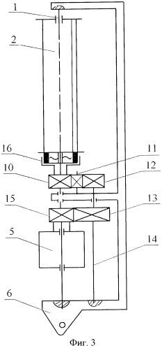 Роторная лопасть ветродвигателя с изменяющимся моментом количества движения