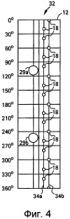 Конструкция со смесительными отверстиями и способ улучшения однородности топливовоздушной смеси в камере сгорания (варианты)