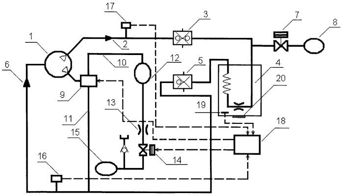 Дроссельная микрокриогенная система с расширенными функциональными возможностями