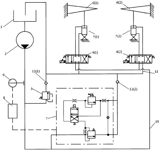 Гидросистема для нагружения конструкций при прочностных испытаниях