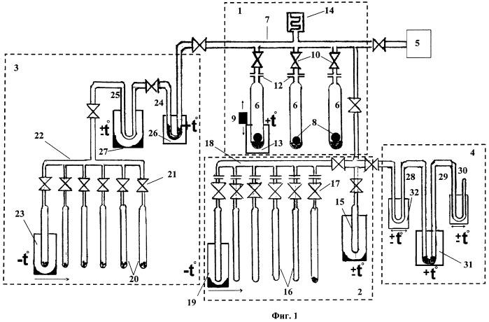 Установка для пробоподготовки газов из флюидных включений в породах и минералах