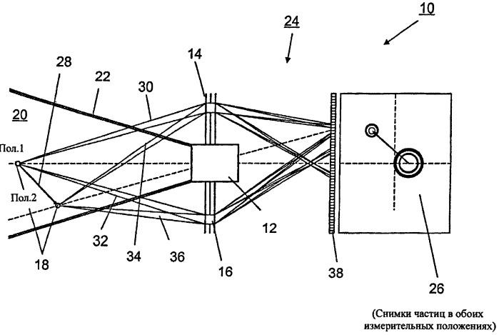 Устройство и способ трехмерного измерения скорости потока