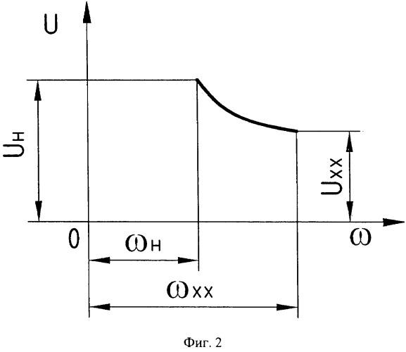 Способ повышения коэффициента полезного действия при эксплуатации трехфазных асинхронных электродвигателей электроприводов с изменяющейся нагрузкой