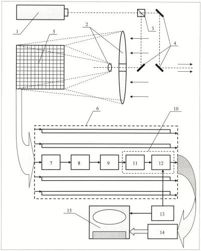 Устройство для регистрации статистического распределения групповых бликовых отражений лазерного излучения морской поверхностью