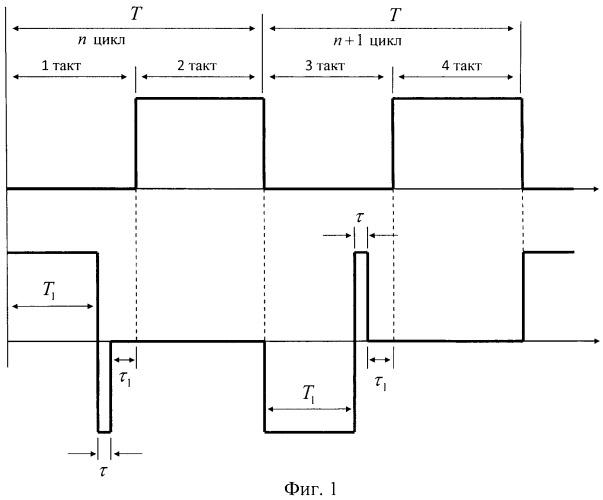 Способ управления жидкокристаллическим затвором для стереоочков