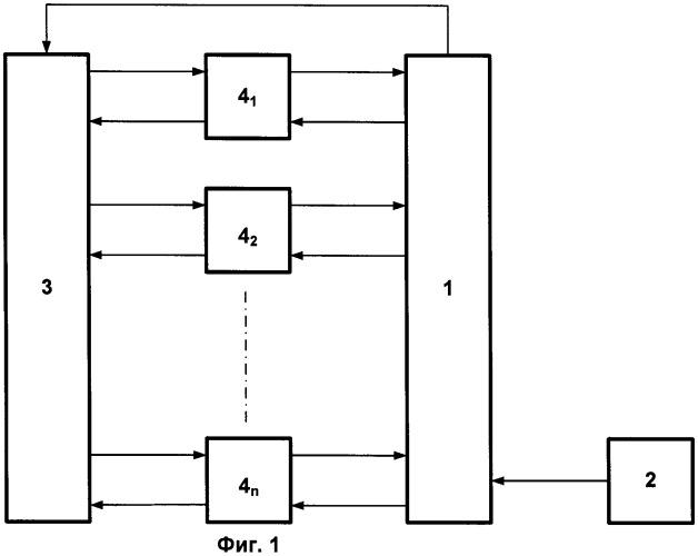 Система автоматического селективного регулирования теплопотребления
