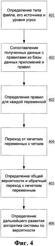 Система и способ для антивирусной проверки на стороне сервера скачиваемых из сети данных