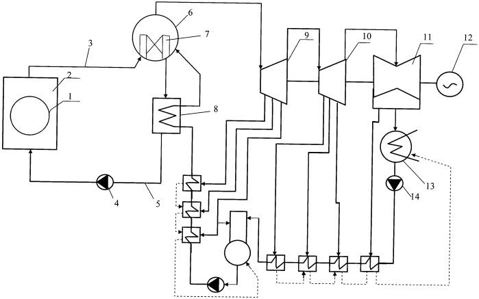 Способ повышения мощности двухконтурного атомного энергоблока