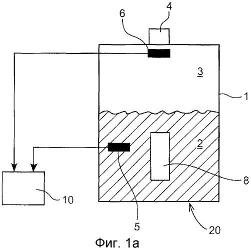 Способ и устройство для определения относительной влажности электрического устройства, заполненного изолирующей жидкостью