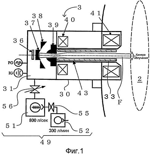 Способ управления фокусировки электронного луча электронной пушки типа пирса и управляющее устройство для нее