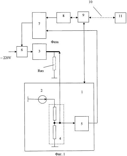Устройство для защитного отключения электроустановки от сети переменного тока