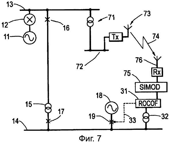 Компоновки электрических генераторов