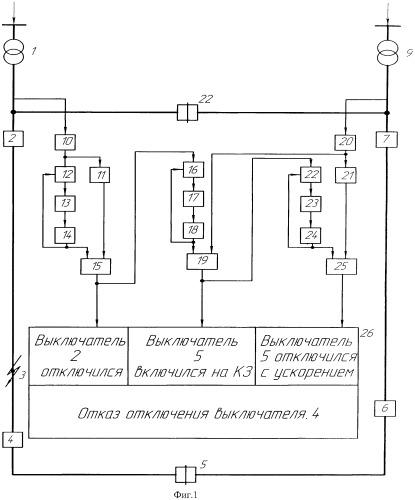 Способ контроля отказа отключения секционирующего выключателя при устойчивом коротком замыкании на смежном с головным выключателем участке линии кольцевой сети
