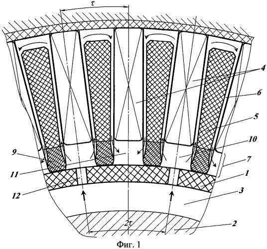 Система вентиляции ротора электрической машины