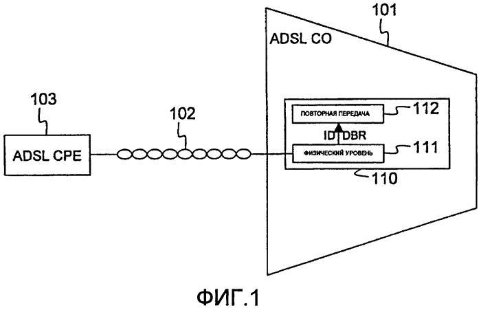 Устройство и способ для уменьшения влияний импульсного шума на передачу пакетов данных