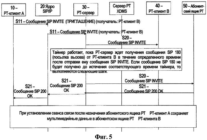 """Способ и терминал для установления """"рт-сеанса связи"""", чтобы использовать """"рт-блок"""""""