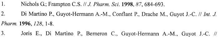 Способ получения высокодисперсного парацетамола