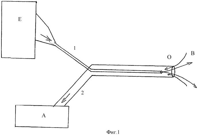 Система катетера гидродинамического обмена