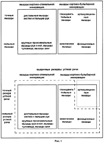 Метод баланса силы и точности (мбст)