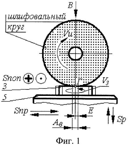 Способ вибрационного плоского шлифования